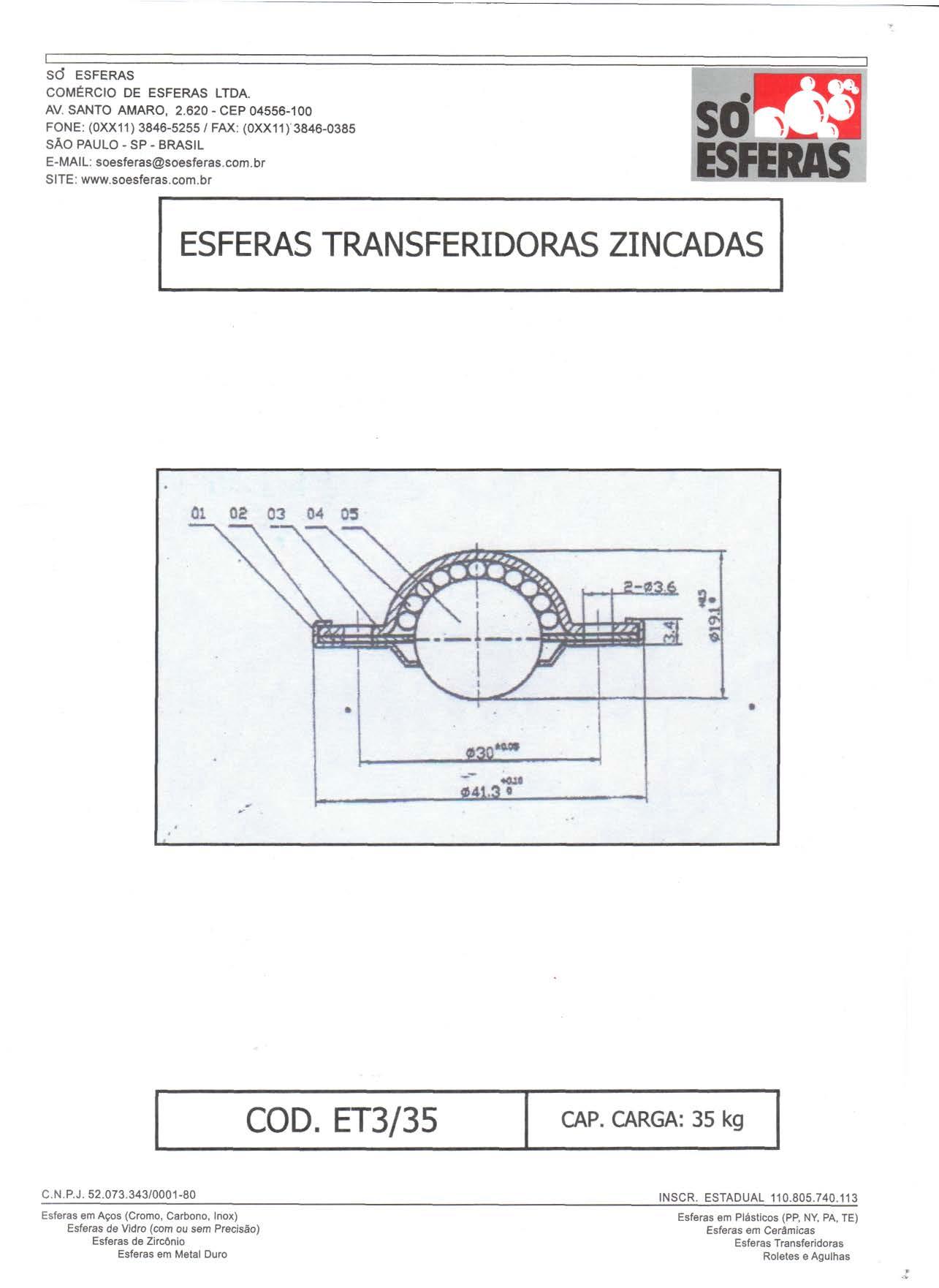Esferas Transferidoras